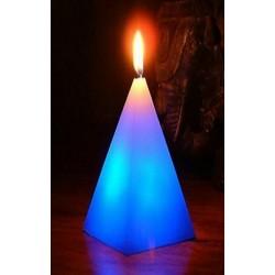 Kúzelná sviečka - pyramída